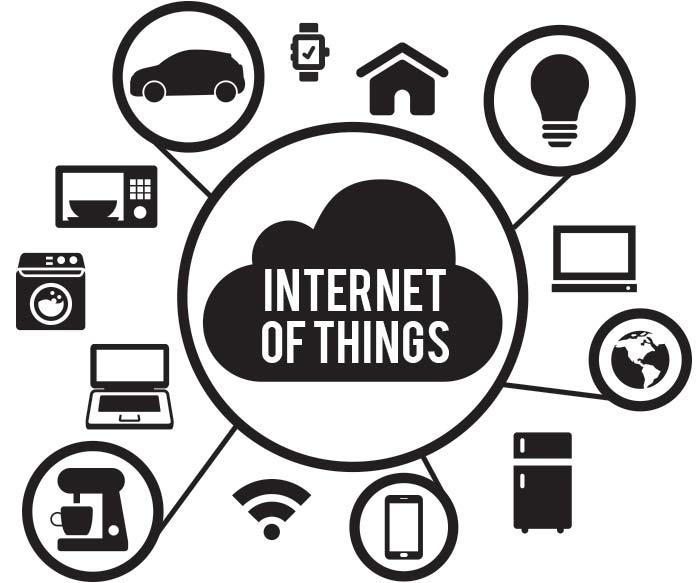 cs390  internet of things